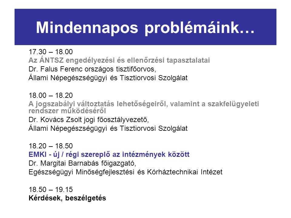 Mindennapos problémáink… 17.30 – 18.00 Az ÁNTSZ engedélyezési és ellenőrzési tapasztalatai Dr.