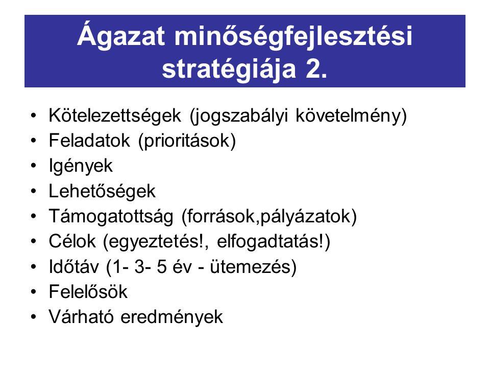 Ágazat minőségfejlesztési stratégiája 2.