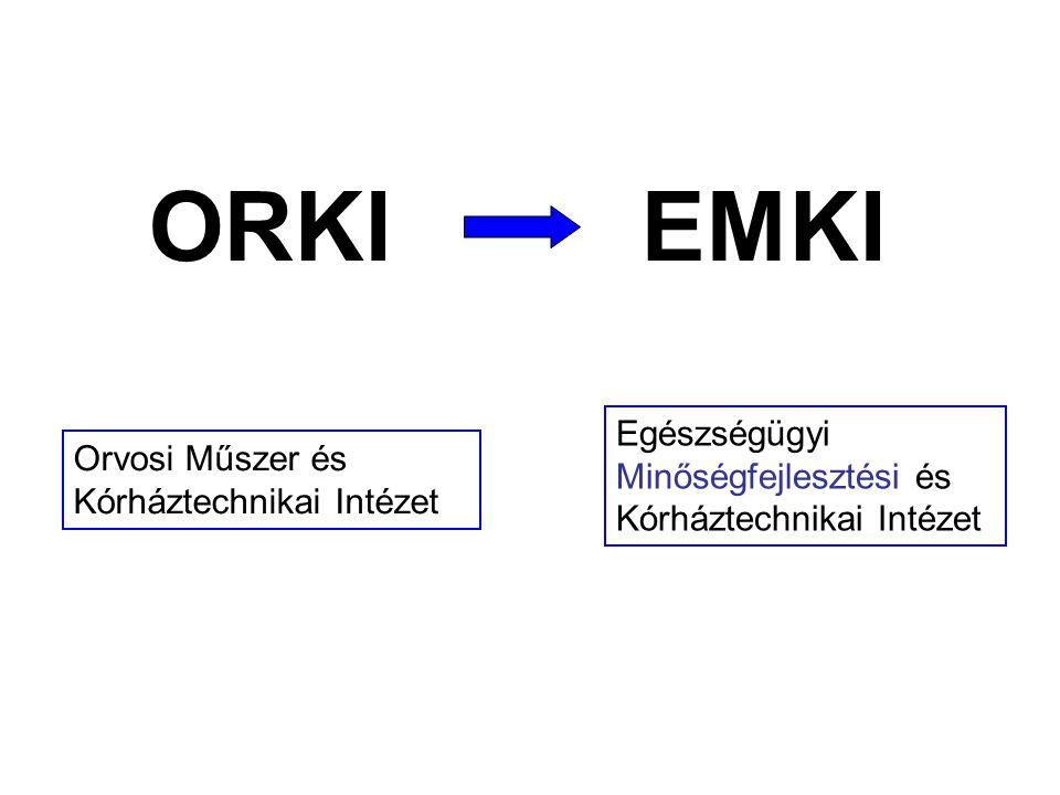ORKIEMKI Orvosi Műszer és Kórháztechnikai Intézet Egészségügyi Minőségfejlesztési és Kórháztechnikai Intézet