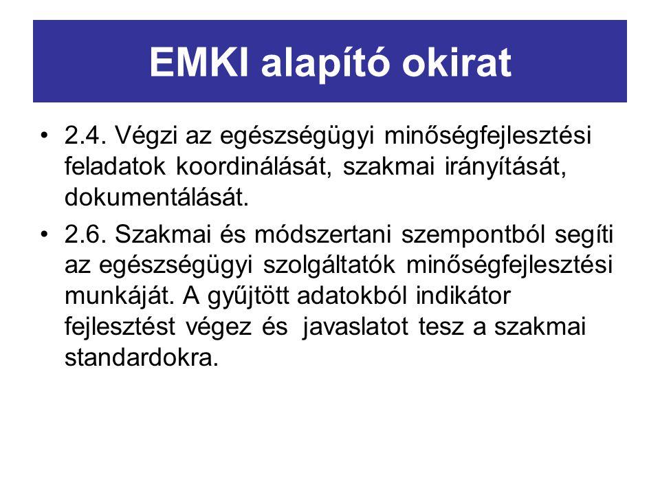 EMKI alapító okirat 2.4.