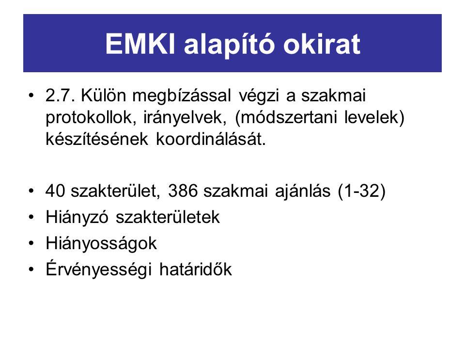 EMKI alapító okirat 2.7.