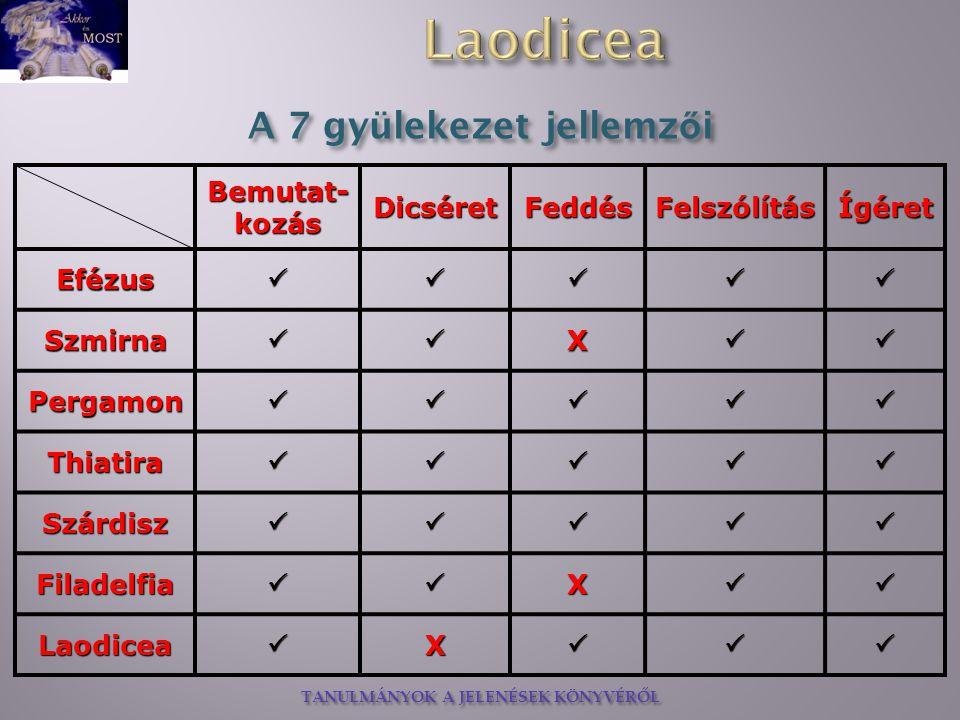TANULMÁNYOK A JELENÉSEK KÖNYVÉRŐL Pál apostol egyaránt írt levelet Kolosse és Laodicea keresztényei számára.