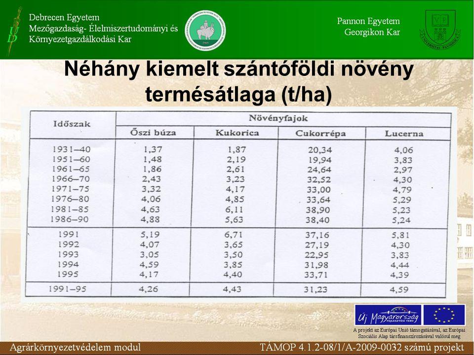 Néhány kiemelt szántóföldi növény termésátlaga (t/ha)