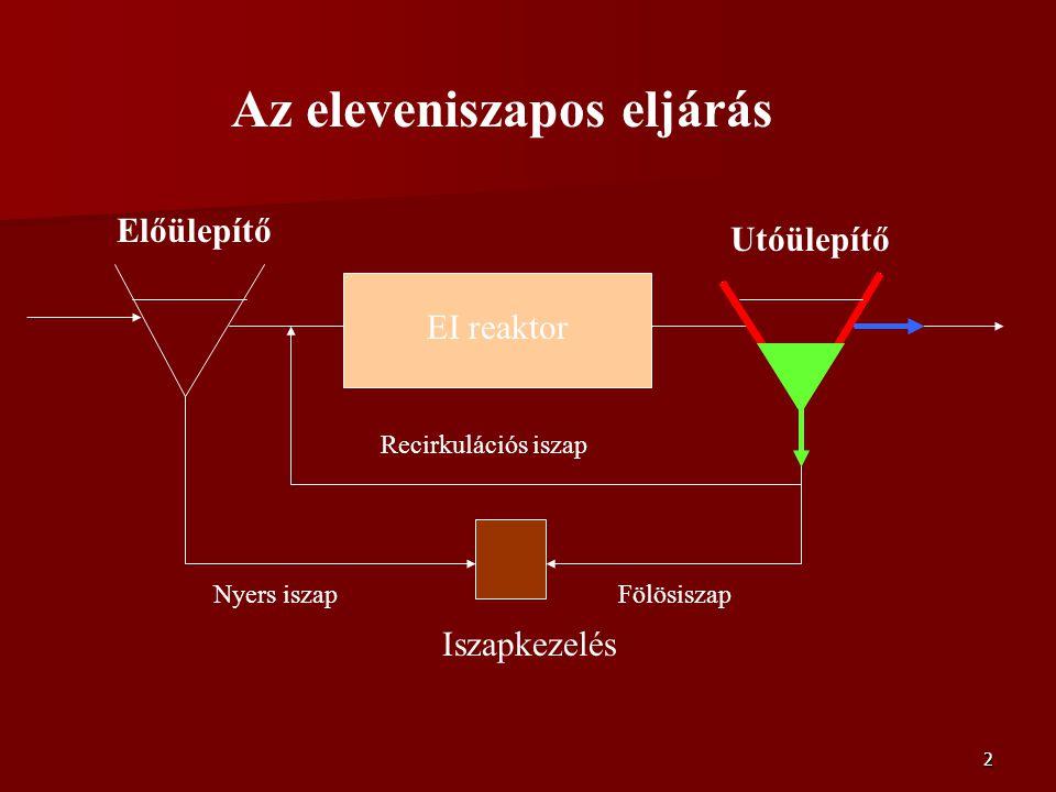 2 Fölösiszap EI reaktor Előülepítő Utóülepítő Nyers iszap Iszapkezelés Az eleveniszapos eljárás Recirkulációs iszap