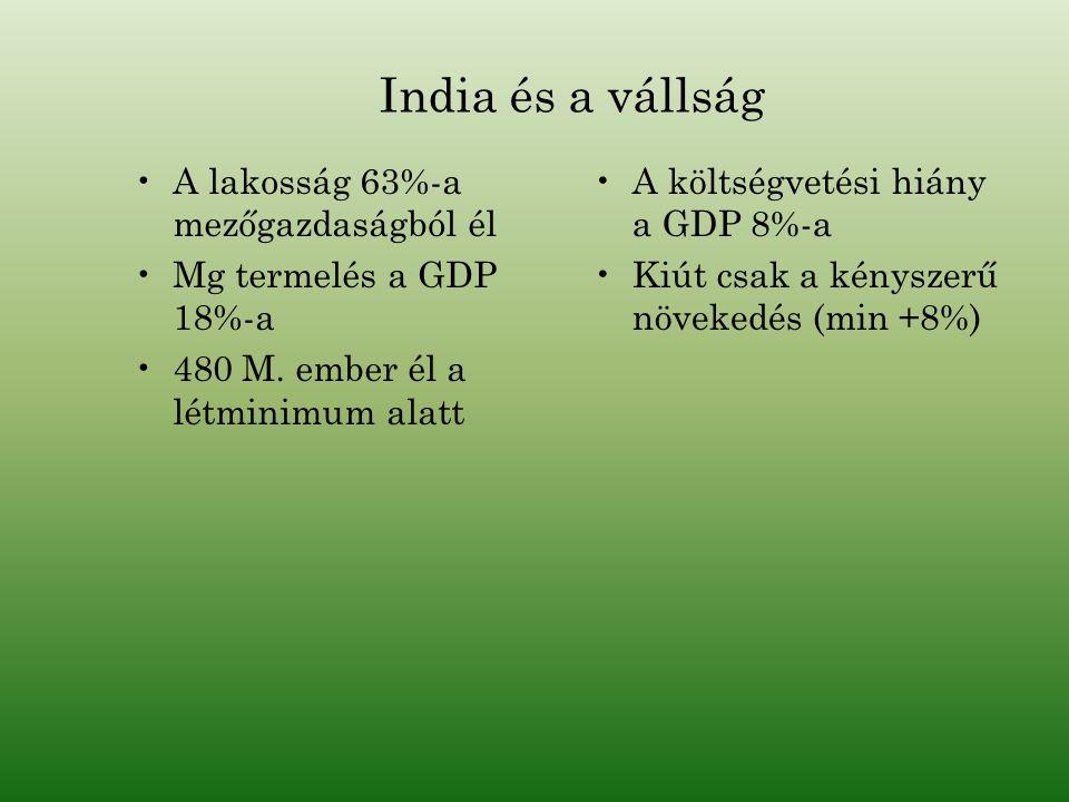 India és a vállság A lakosság 63%-a mezőgazdaságból él Mg termelés a GDP 18%-a 480 M. ember él a létminimum alatt A költségvetési hiány a GDP 8%-a Kiú
