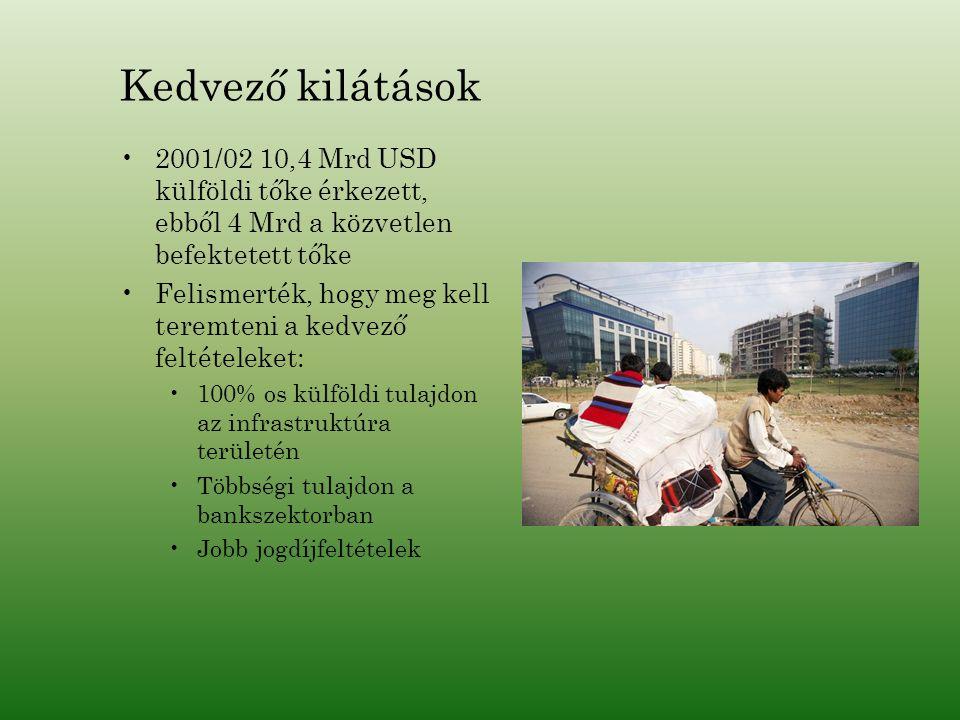 Kedvező kilátások 2001/02 10,4 Mrd USD külföldi tőke érkezett, ebből 4 Mrd a közvetlen befektetett tőke Felismerték, hogy meg kell teremteni a kedvező