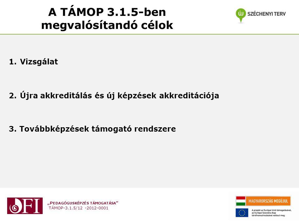 """""""P EDAGÓGUSKÉPZÉS TÁMOGATÁSA TÁMOP-3.1.5/12 -2012-0001 A TÁMOP 3.1.5-ben megvalósítandó célok 1.Vizsgálat 2.Újra akkreditálás és új képzések akkreditációja 3."""