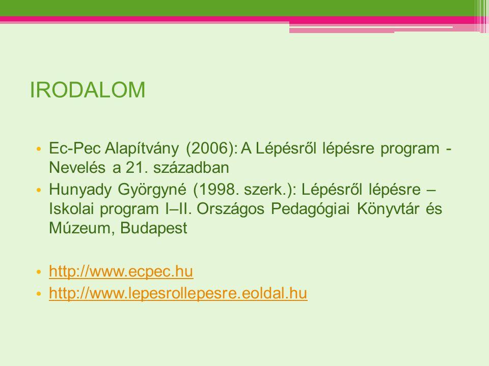 IRODALOM Ec-Pec Alapítvány (2006): A Lépésről lépésre program - Nevelés a 21. században Hunyady Györgyné (1998. szerk.): Lépésről lépésre – Iskolai pr
