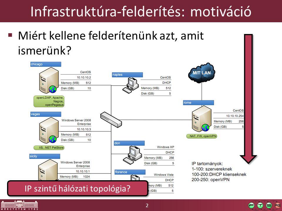 2 Infrastruktúra-felderítés: motiváció  Miért kellene felderítenünk azt, amit ismerünk.