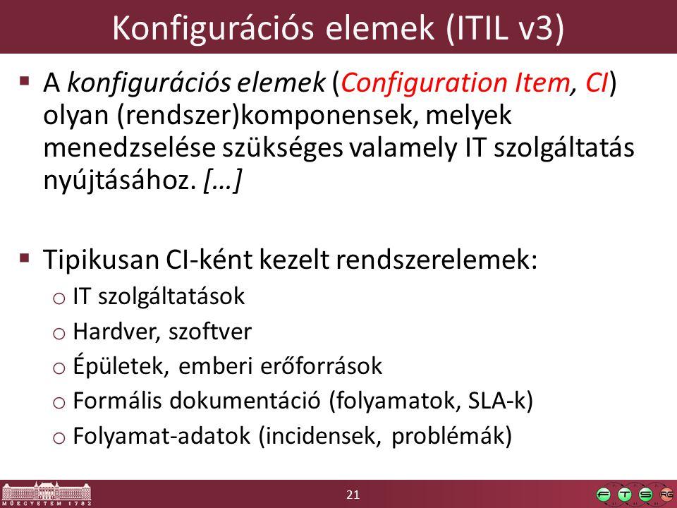 21 Konfigurációs elemek (ITIL v3)  A konfigurációs elemek (Configuration Item, CI) olyan (rendszer)komponensek, melyek menedzselése szükséges valamely IT szolgáltatás nyújtásához.