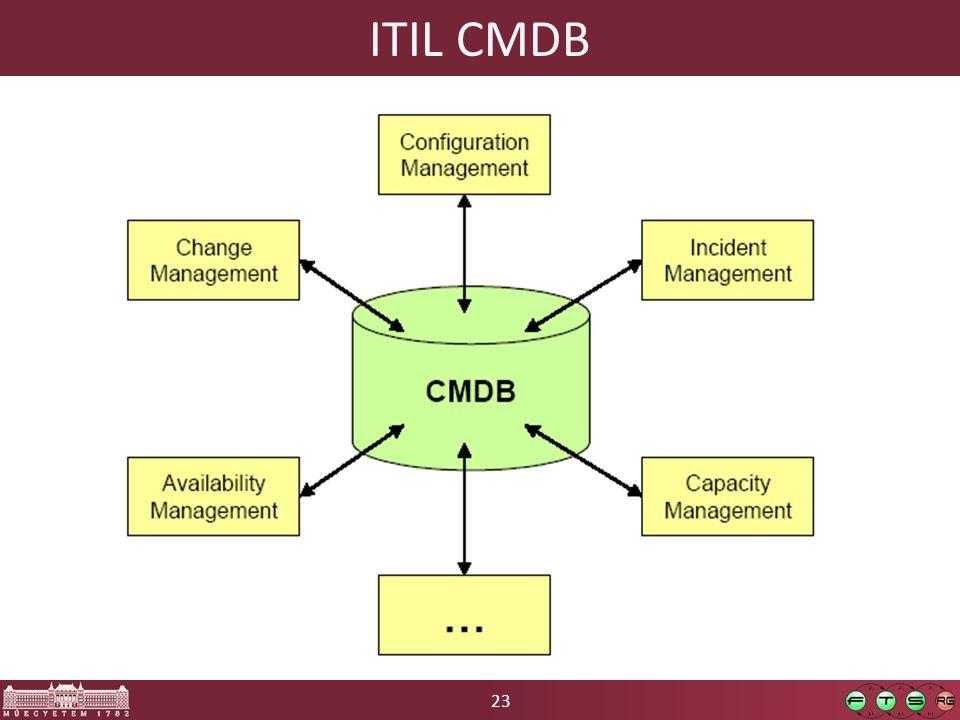 23 ITIL CMDB