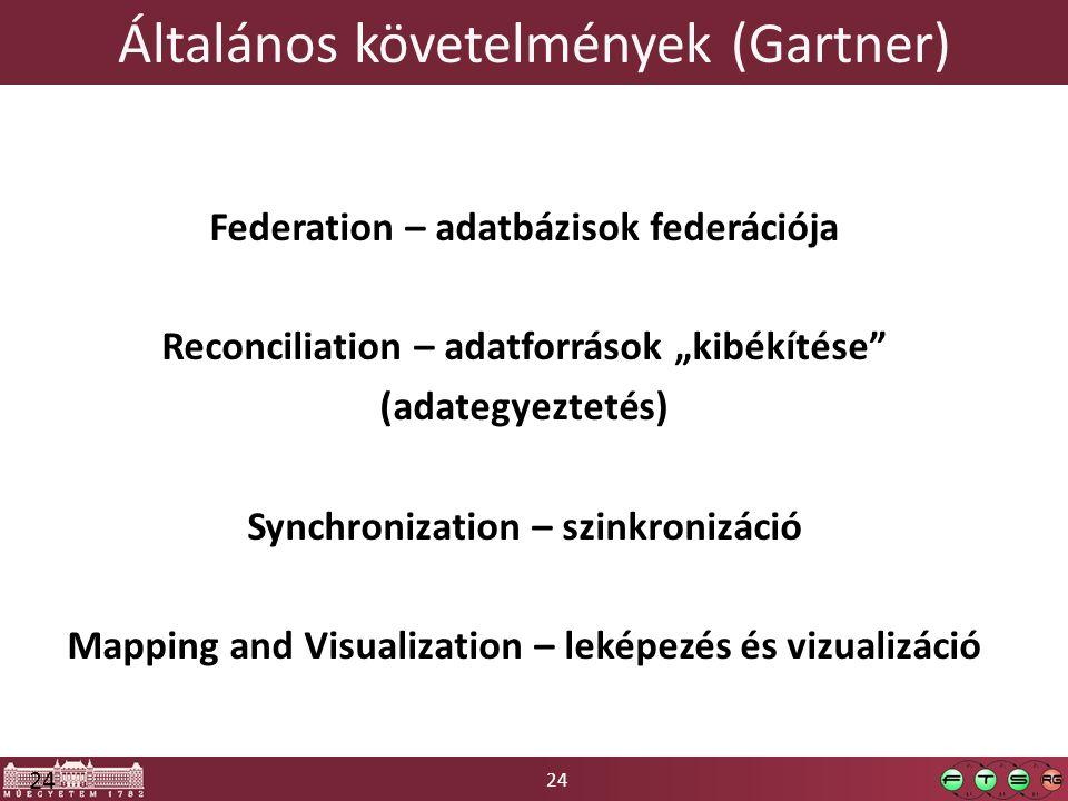 """24 Általános követelmények (Gartner) Federation – adatbázisok federációja Reconciliation – adatforrások """"kibékítése (adategyeztetés) Synchronization – szinkronizáció Mapping and Visualization – leképezés és vizualizáció"""