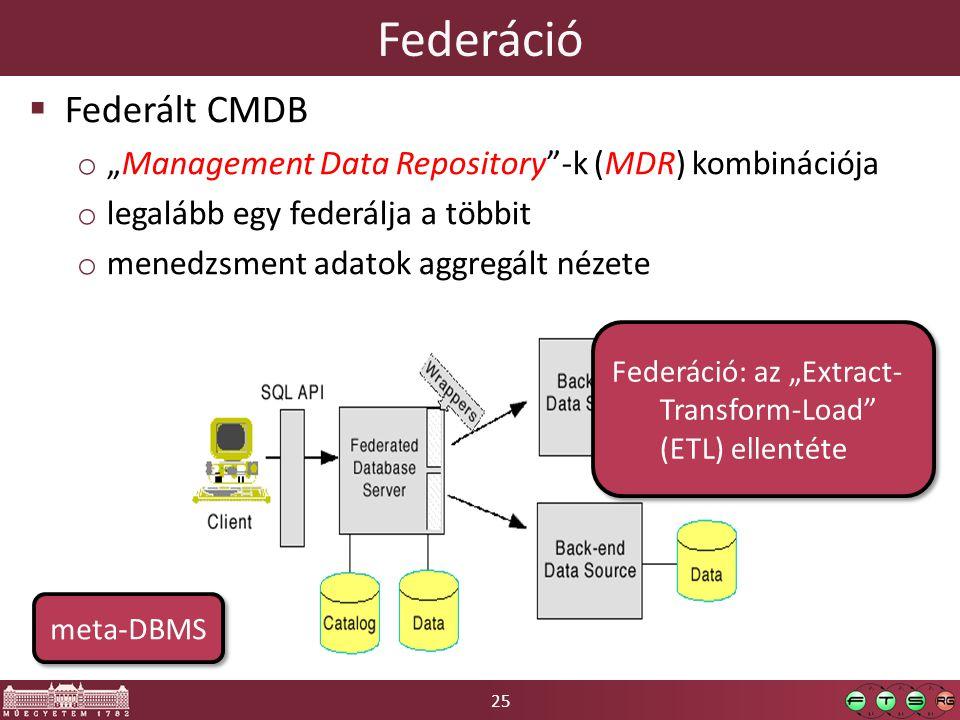 """25 Federáció  Federált CMDB o """"Management Data Repository -k (MDR) kombinációja o legalább egy federálja a többit o menedzsment adatok aggregált nézete Federáció: az """"Extract- Transform-Load (ETL) ellentéte meta-DBMS"""