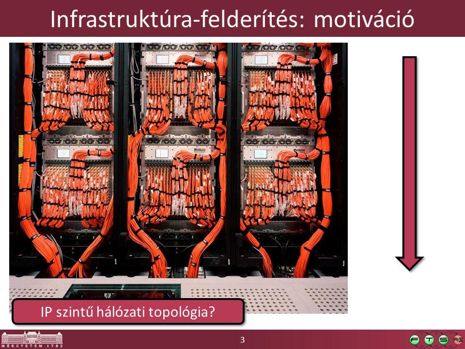 3 Infrastruktúra-felderítés: motiváció IP szintű hálózati topológia?
