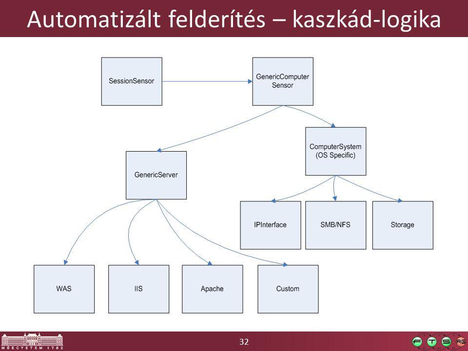32 Automatizált felderítés – kaszkád-logika