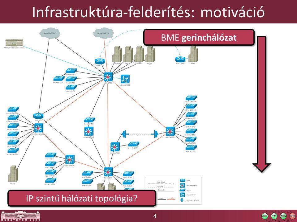 4 Infrastruktúra-felderítés: motiváció BME gerinchálózat IP szintű hálózati topológia?