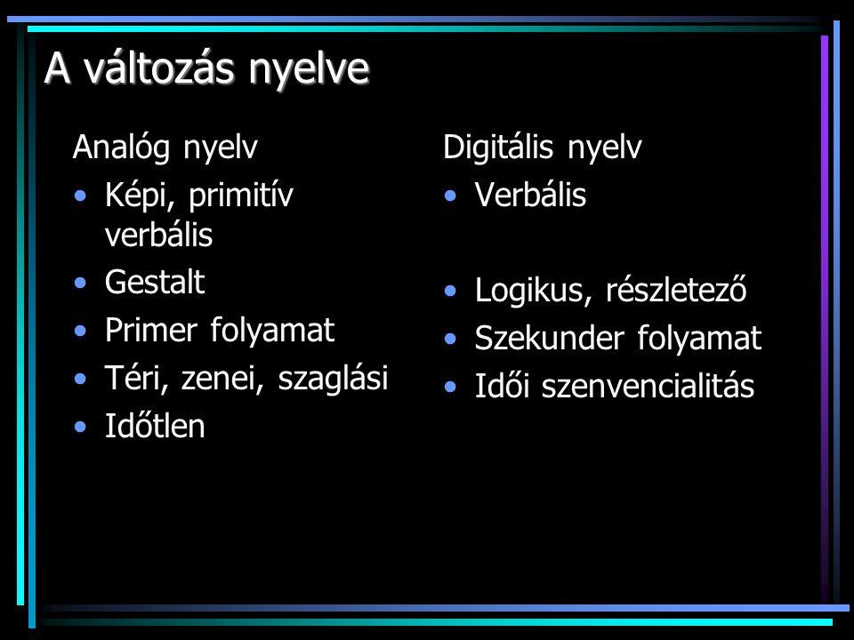 A változás nyelve Analóg nyelv Képi, primitív verbális Gestalt Primer folyamat Téri, zenei, szaglási Időtlen Digitális nyelv Verbális Logikus, részletező Szekunder folyamat Idői szenvencialitás