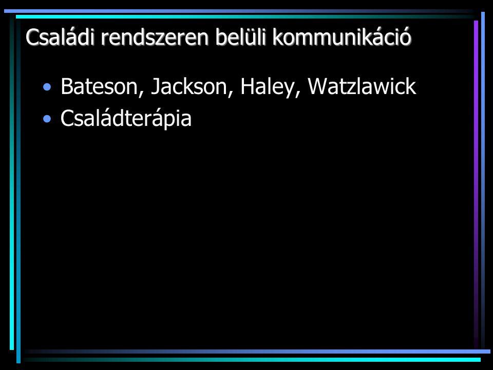Családi rendszeren belüli kommunikáció Bateson, Jackson, Haley, Watzlawick Családterápia