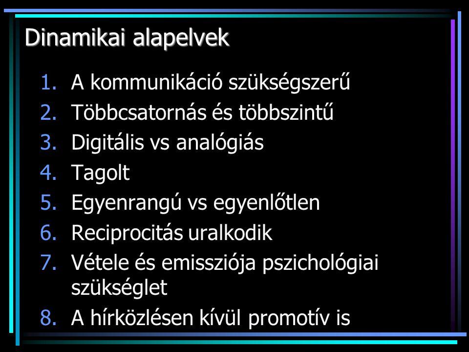 Dinamikai alapelvek 1.A kommunikáció szükségszerű 2.Többcsatornás és többszintű 3.Digitális vs analógiás 4.Tagolt 5.Egyenrangú vs egyenlőtlen 6.Reciprocitás uralkodik 7.Vétele és emissziója pszichológiai szükséglet 8.A hírközlésen kívül promotív is