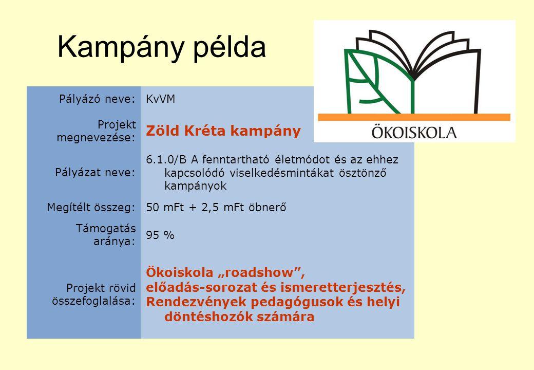"""Kampány példa Pályázó neve:KvVM Projekt megnevezése: Zöld Kréta kampány Pályázat neve: 6.1.0/B A fenntartható életmódot és az ehhez kapcsolódó viselkedésmintákat ösztönző kampányok Megítélt összeg:50 mFt + 2,5 mFt öbnerő Támogatás aránya: 95 % Projekt rövid összefoglalása: Ökoiskola """"roadshow , előadás-sorozat és ismeretterjesztés, Rendezvények pedagógusok és helyi döntéshozók számára"""