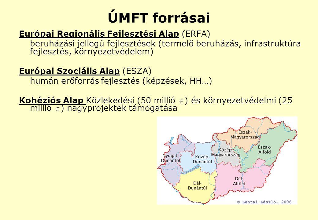 ÚMFT forrásai Európai Regionális Fejlesztési Alap (ERFA) beruházási jellegű fejlesztések (termelő beruházás, infrastruktúra fejlesztés, környezetvédel