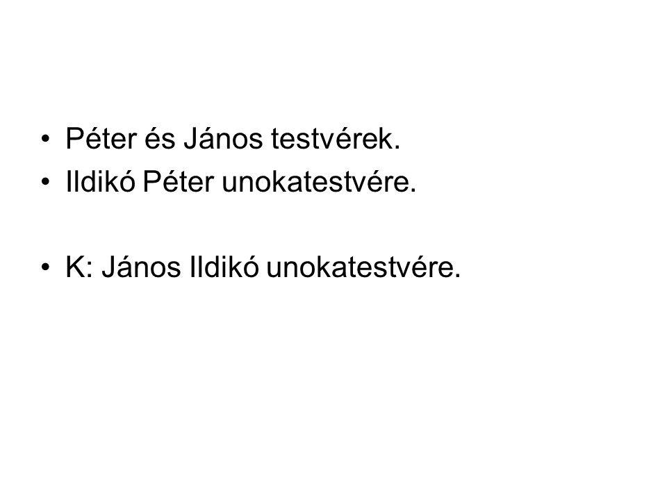 Péter és János testvérek. Ildikó Péter unokatestvére. K: János Ildikó unokatestvére.