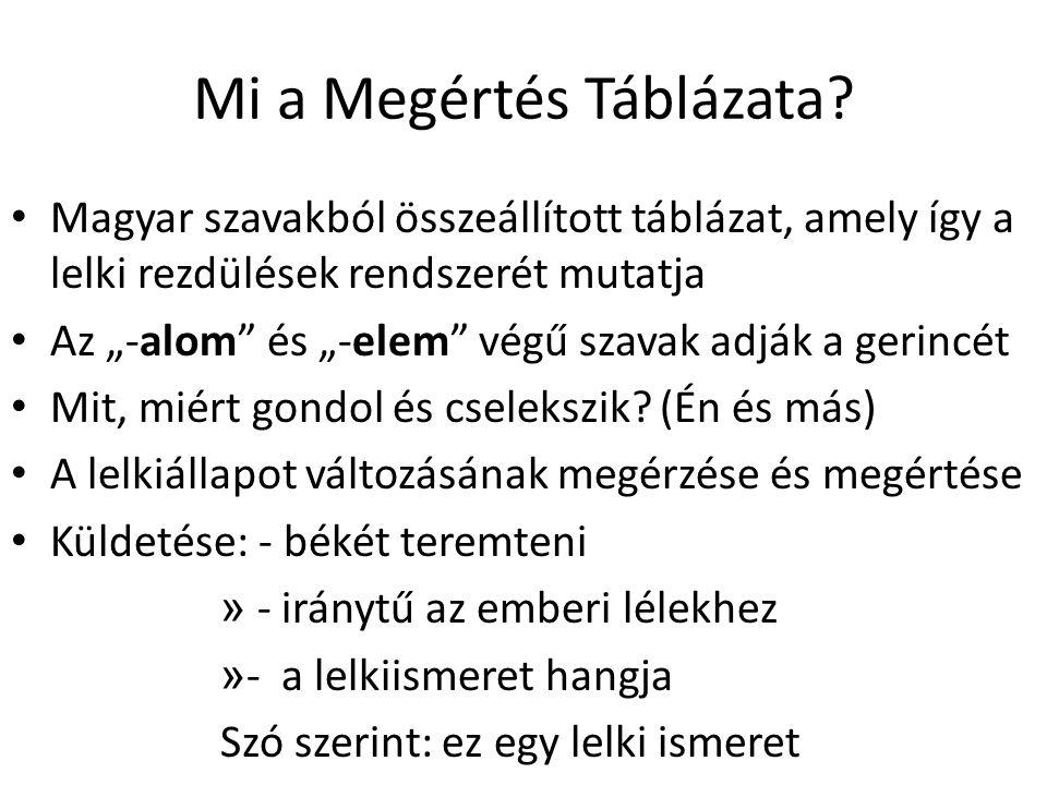 """Mi a Megértés Táblázata? Magyar szavakból összeállított táblázat, amely így a lelki rezdülések rendszerét mutatja Az """"-alom"""" és """"-elem"""" végű szavak ad"""