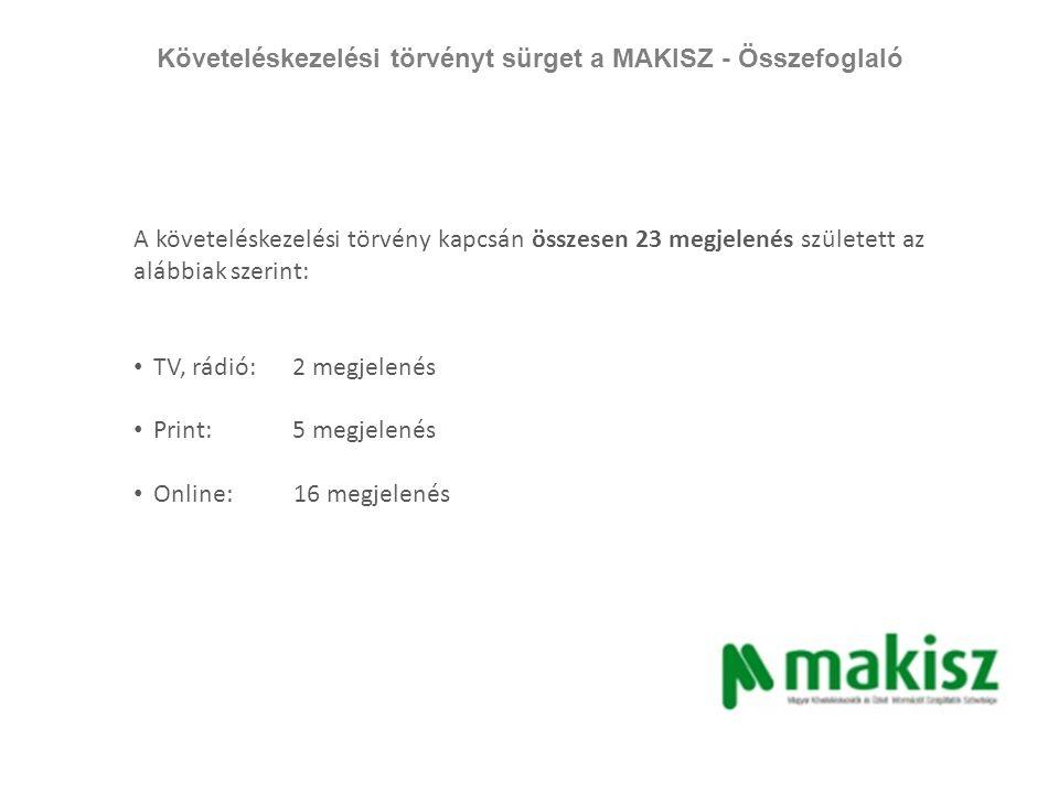 Követeléskezelési törvényt sürget a MAKISZ - összesen 23 megjelenés DátumMédiumCímLink Rtv 2014.07.01TV2 TényekSegítenének az adósoknak http://tv2.hu/musoraink/tenyek/1 53529_segitenenek_az_adosokna k.html 2014.07.01Gazdasági Rádió Törvénnyel szabályozná a követeléskezelést a szakmai szövetség Print 2014.07.02Magyar NemzetSzigorú szabályozást szeretne a szakma 2014.07.02Magyar Hírlap Új törvényt javasolnak a követeléskezelői szakma képviselői 2014.07.02NépszavaÚj szabályokat várnak a követeléskezelők 2014.07.02Napi Gazdaság Önálló jogszabállyal rendeznék a követeléskezelést 2014.07.02VilággazdaságKöveteléskezelők: törvény kellene