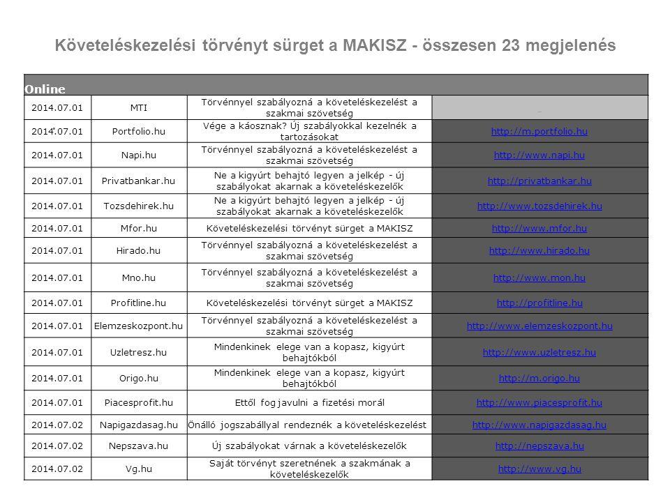 Követeléskezelési törvényt sürget a MAKISZ - összesen 23 megjelenés. Online 2014.07.01MTI Törvénnyel szabályozná a követeléskezelést a szakmai szövets