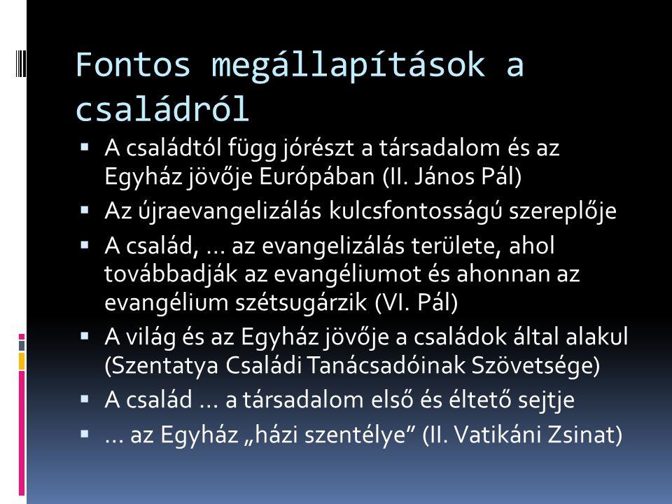 Fontos megállapítások a családról  A családtól függ jórészt a társadalom és az Egyház jövője Európában (II. János Pál)  Az újraevangelizálás kulcsfo