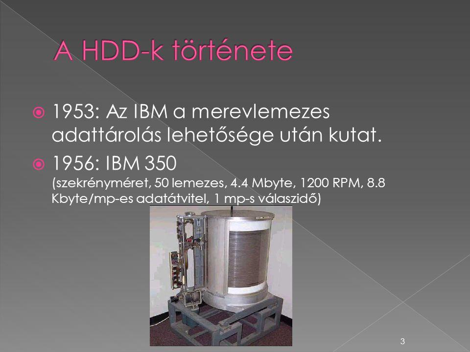  1953: Az IBM a merevlemezes adattárolás lehetősége után kutat.