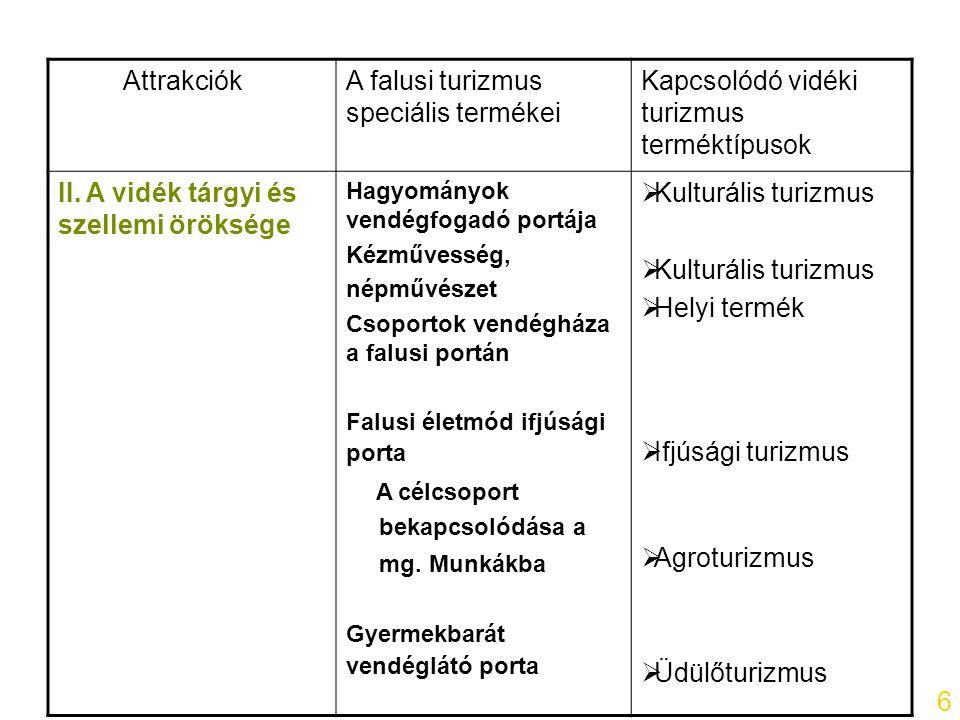 6 AttrakciókA falusi turizmus speciális termékei Kapcsolódó vidéki turizmus terméktípusok II.