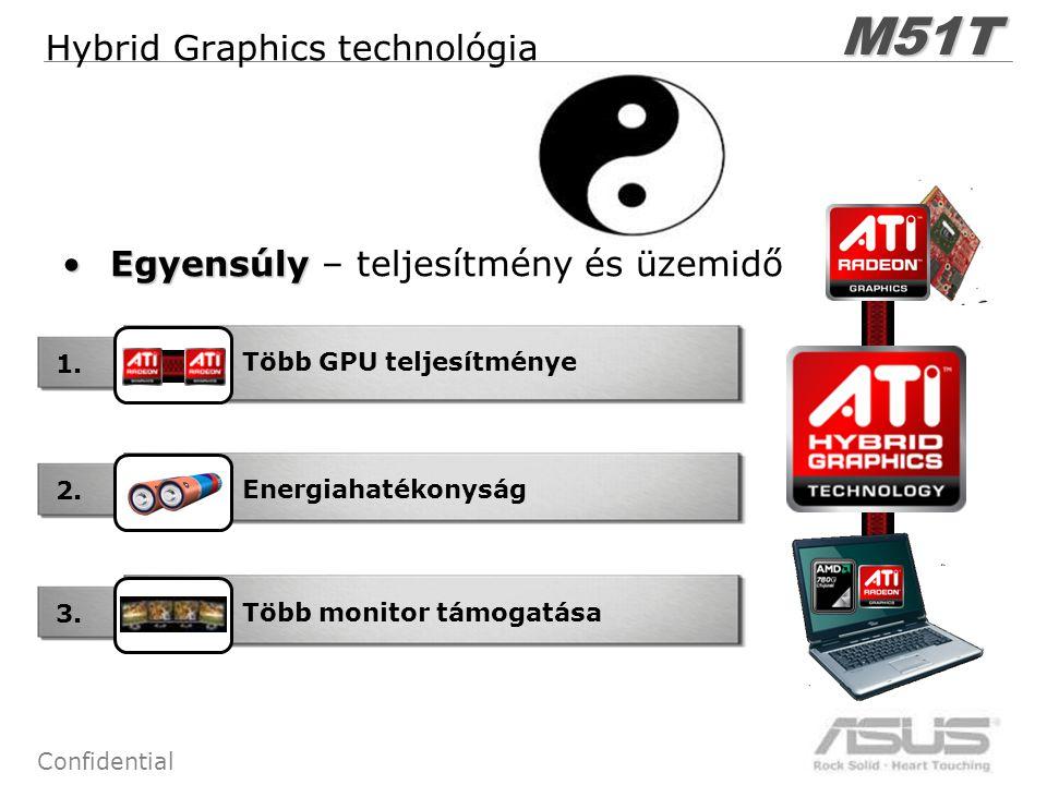 29 Confidential 29 Hybrid Graphics technológia EgyensúlyEgyensúly – teljesítmény és üzemidő Energiahatékonyság Több GPU teljesítménye Több monitor támogatása 1.