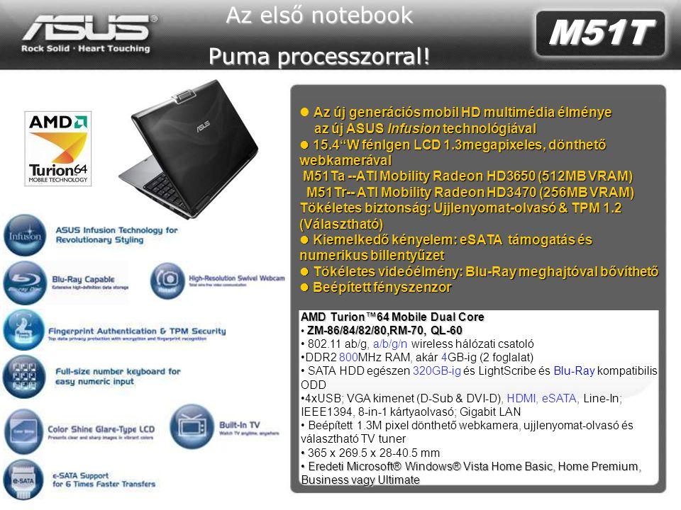 Az új generációs mobil HD multimédia élménye az új ASUS Infusion technológiával az új ASUS Infusion technológiával 15.4 W fénIgen LCD 1.3megapixeles, dönthető webkamerával 15.4 W fénIgen LCD 1.3megapixeles, dönthető webkamerával M51Ta --ATI Mobility Radeon HD3650 (512MB VRAM) M51Ta --ATI Mobility Radeon HD3650 (512MB VRAM) M51Tr-- ATI Mobility Radeon HD3470 (256MB VRAM) Tökéletes biztonság: Ujjlenyomat-olvasó & TPM 1.2 (Választható) M51Tr-- ATI Mobility Radeon HD3470 (256MB VRAM) Tökéletes biztonság: Ujjlenyomat-olvasó & TPM 1.2 (Választható) Kiemelkedő kényelem: eSATA támogatás és numerikus billentyűzet Kiemelkedő kényelem: eSATA támogatás és numerikus billentyűzet Tökéletes videóélmény: Blu-Ray meghajtóval bővíthető Tökéletes videóélmény: Blu-Ray meghajtóval bővíthető Beépített fényszenzor Beépített fényszenzor M51T Az első notebook Puma processzorral.