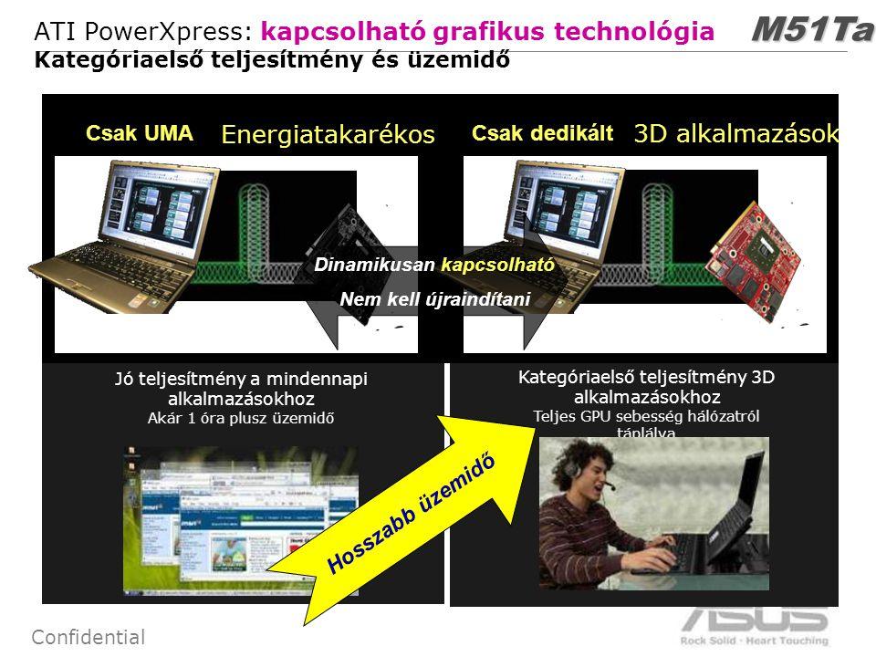 31 Confidential 31 ATI PowerXpress: kapcsolható grafikus technológia Kategóriaelső teljesítmény és üzemidő Kategóriaelső teljesítmény 3D alkalmazásokhoz Teljes GPU sebesség hálózatról táplálva Jó teljesítmény a mindennapi alkalmazásokhoz Akár 1 óra plusz üzemidő Up to 400%+ performance increase Energiatakarékos 3D alkalmazások Dinamikusan kapcsolható Nem kell újraindítani Hosszabb üzemidő Csak UMACsak dedikált M51Ta
