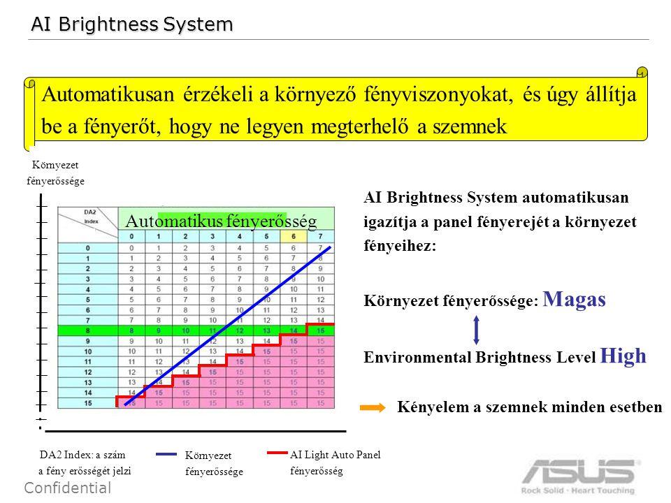35 Confidential Automatikus fényerősség AI Brightness System DA2 Index: a szám a fény erősségét jelzi Automatikusan érzékeli a környező fényviszonyokat, és úgy állítja be a fényerőt, hogy ne legyen megterhelő a szemnek Környezet fényerőssége AI Light Auto Panel fényerősség Környezet fényerőssége AI Brightness System automatikusan igazítja a panel fényerejét a környezet fényeihez: Környezet fényerőssége: Magas Environmental Brightness Level High Kényelem a szemnek minden esetben