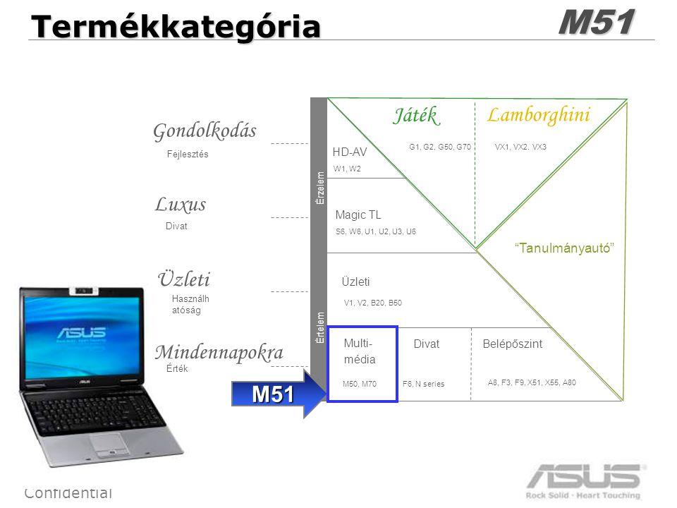 4 Confidential Magic TL Luxus S6, W6, U1, U2, U3, U6 Divat HD-AV Gondolkodás W1, W2 Fejlesztés Üzleti V1, V2, B20, B50 Használh atóság Multi- média Be