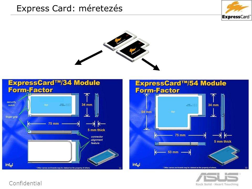 53 Confidential Express Card: méretezés