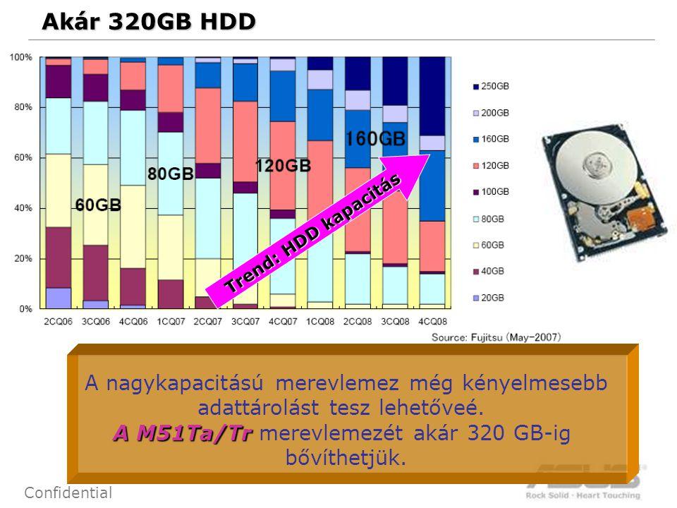 66 Confidential Akár 320GB HDD Trend: HDD kapacitás A nagykapacitású merevlemez még kényelmesebb adattárolást tesz lehetőveé. A M51Ta/Tr A M51Ta/Tr me