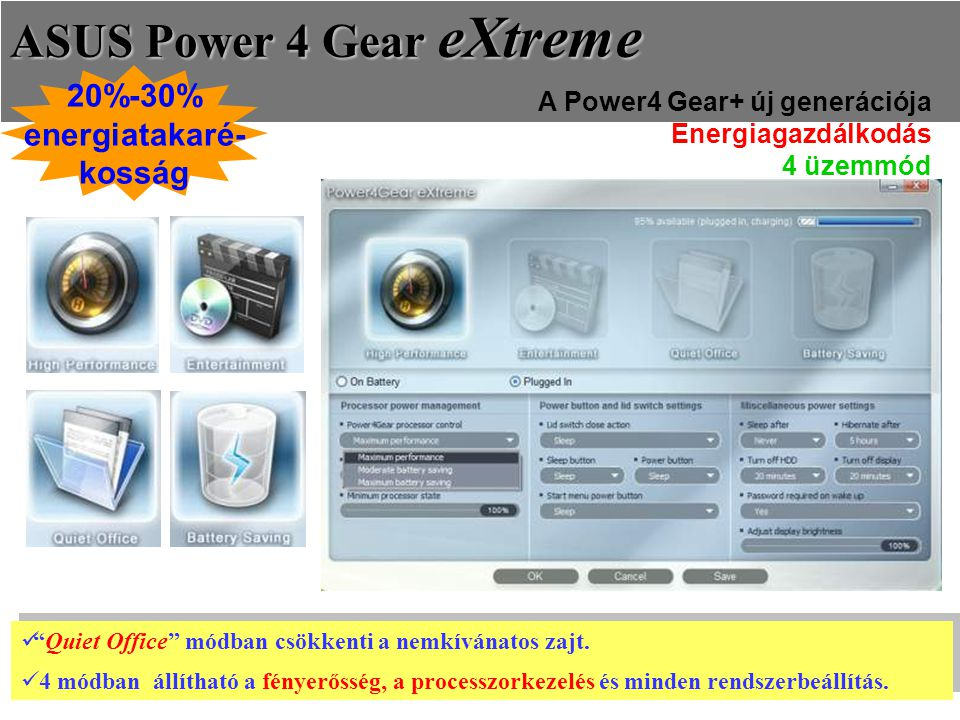 Power saves up to 20-25% ASUS Power 4 Gear eXtreme Quiet Office módban csökkenti a nemkívánatos zajt.
