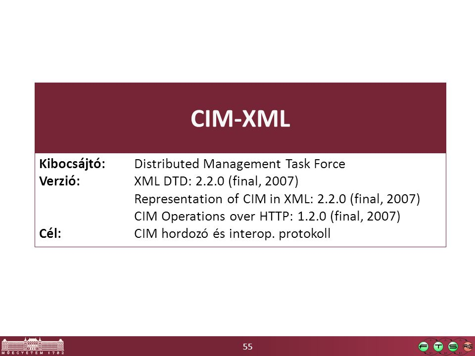55 CIM-XML Kibocsájtó: Distributed Management Task Force Verzió: XML DTD: 2.2.0 (final, 2007) Representation of CIM in XML: 2.2.0 (final, 2007) CIM Operations over HTTP: 1.2.0 (final, 2007) Cél: CIM hordozó és interop.