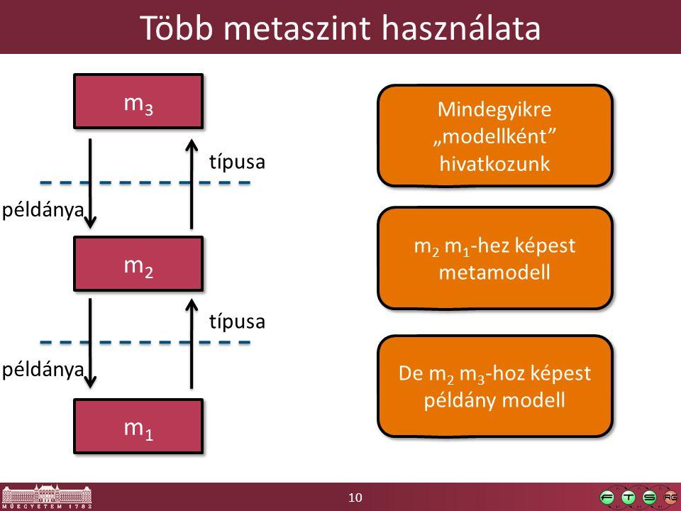 """10 Több metaszint használata m3m3 m3m3 típusa példánya m2m2 m2m2 m1m1 m1m1 típusa példánya Mindegyikre """"modellként"""" hivatkozunk m 2 m 1 -hez képest me"""