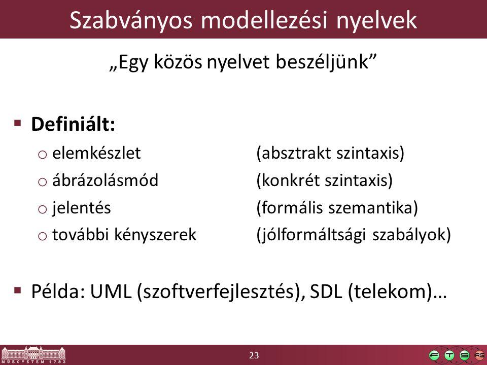 """23 Szabványos modellezési nyelvek """"Egy közös nyelvet beszéljünk""""  Definiált: o elemkészlet (absztrakt szintaxis) o ábrázolásmód (konkrét szintaxis) o"""