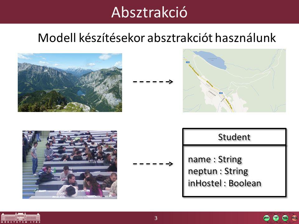 3 Absztrakció Modell készítésekor absztrakciót használunk Student name : String neptun : String inHostel : Boolean name : String neptun : String inHos