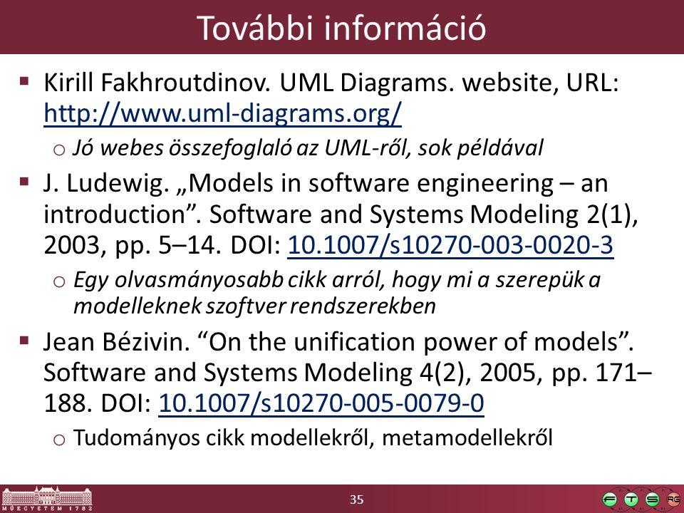 35 További információ  Kirill Fakhroutdinov. UML Diagrams. website, URL: http://www.uml-diagrams.org/ http://www.uml-diagrams.org/ o Jó webes összefo