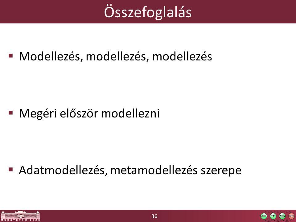 36 Összefoglalás  Modellezés, modellezés, modellezés  Megéri először modellezni  Adatmodellezés, metamodellezés szerepe