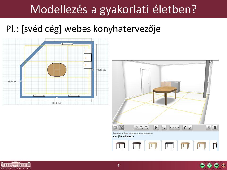 4 Modellezés a gyakorlati életben? Pl.: [svéd cég] webes konyhatervezője