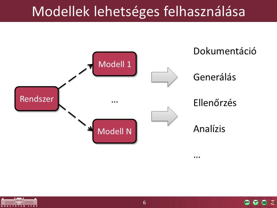 6 Modellek lehetséges felhasználása Rendszer Modell 1 Modell N … Dokumentáció Generálás Ellenőrzés Analízis …