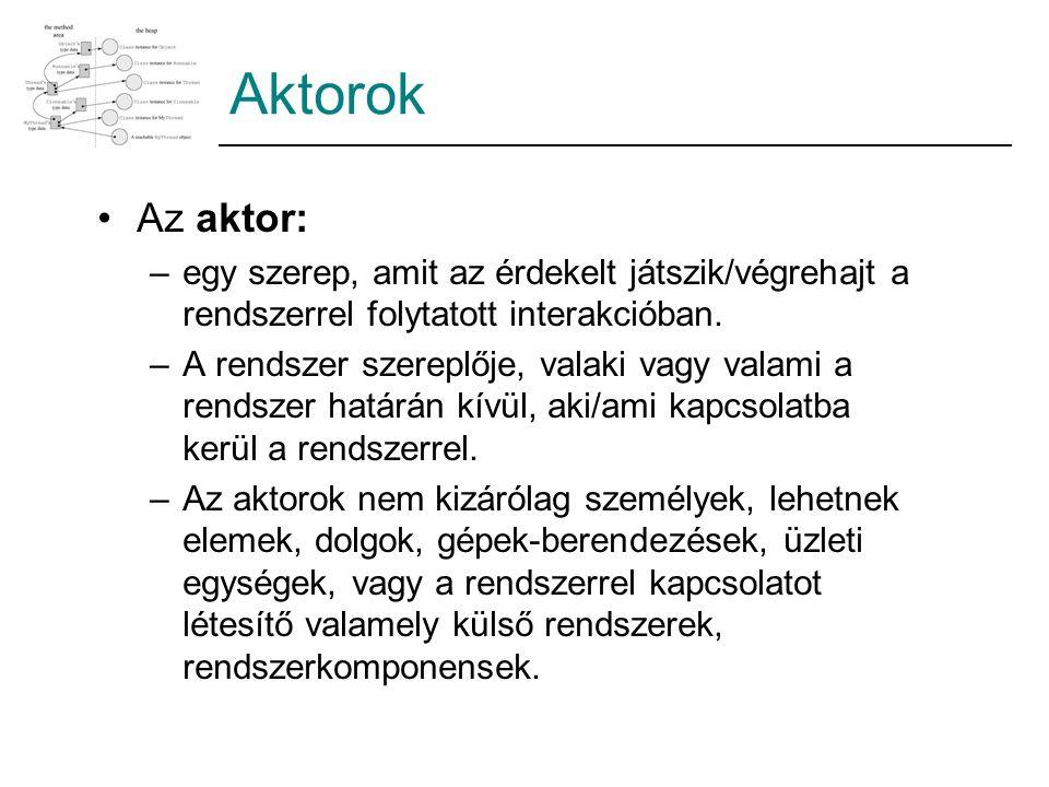 Aktorok Az aktor: –egy szerep, amit az érdekelt játszik/végrehajt a rendszerrel folytatott interakcióban. –A rendszer szereplője, valaki vagy valami a