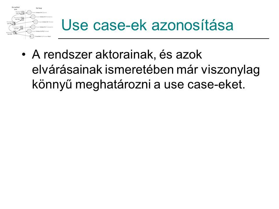 Use case-ek azonosítása A rendszer aktorainak, és azok elvárásainak ismeretében már viszonylag könnyű meghatározni a use case-eket.